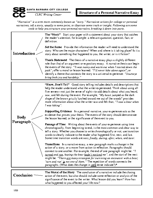 Story Writing Outline Template