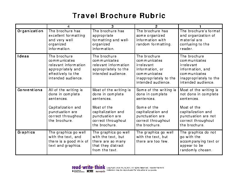 Travel Brochure Rubric