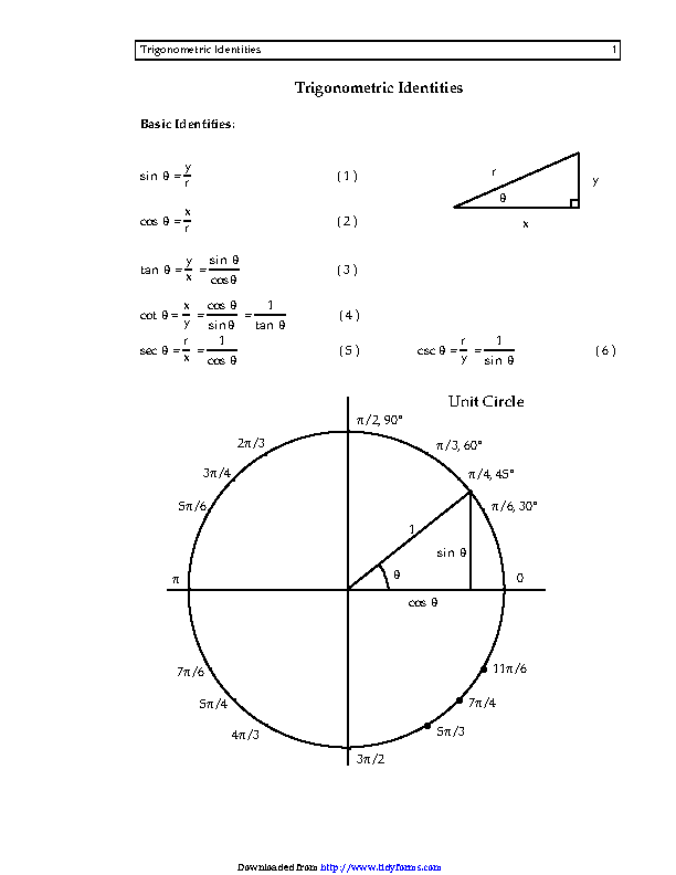 Trigonometric Identities Unit Circle