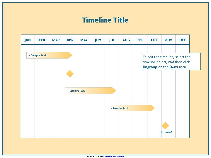 Twelve Month Timeline