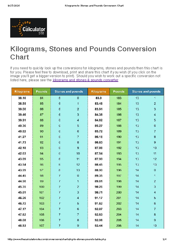 Weight Conversion Chart From Stone To Pound