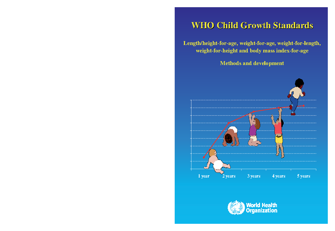 Who Baby Girl Growth Standards Chart