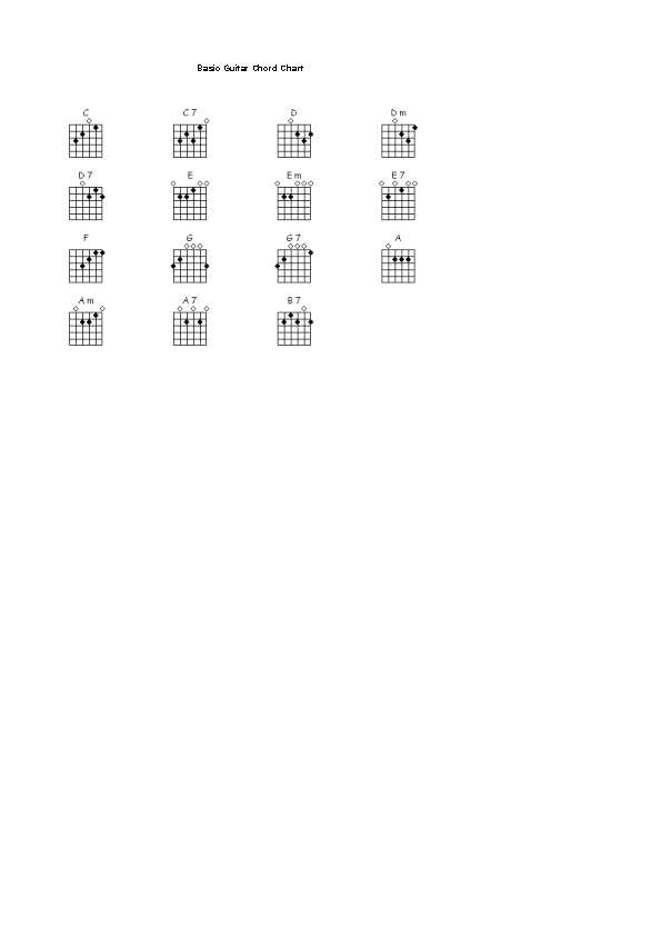 Word Guitar Chord Chart Template