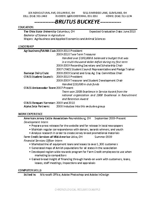 Zookeeper Inteship Resume
